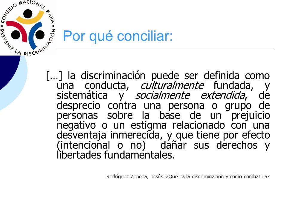 Por qué conciliar: […] la discriminación puede ser definida como una conducta, culturalmente fundada, y sistemática y socialmente extendida, de despre