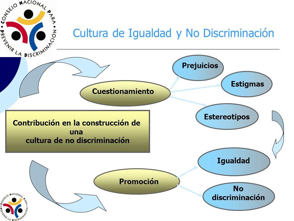 Cultura de Igualdad y No Discriminación Contribución en la construcción de una cultura de no discriminación Prejuicios Estigmas Promoción Cuestionamie