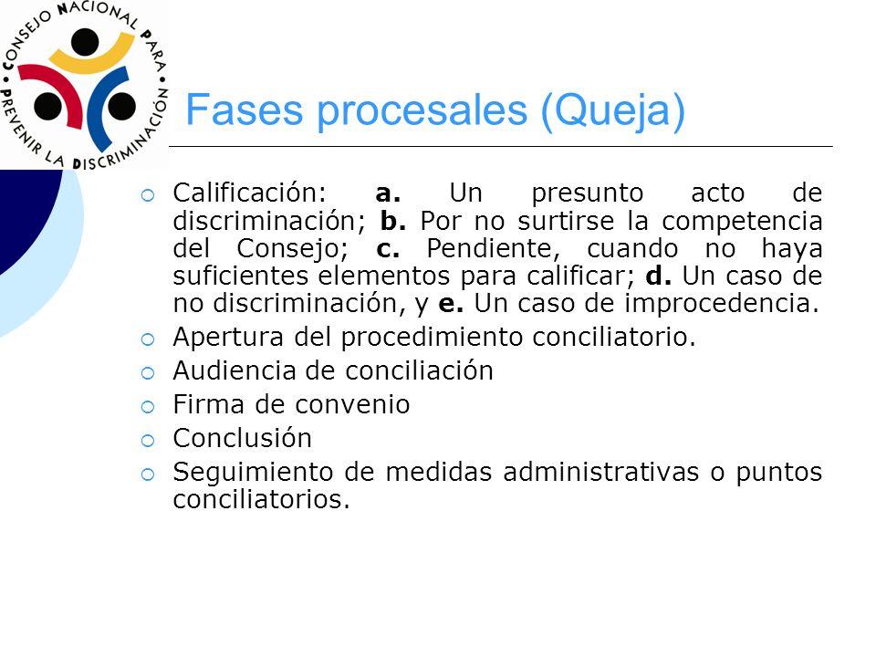 Fases procesales (Queja) Calificación: a. Un presunto acto de discriminación; b. Por no surtirse la competencia del Consejo; c. Pendiente, cuando no h
