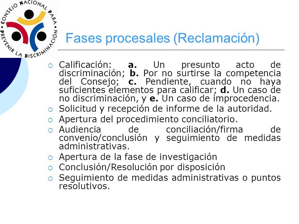 Fases procesales (Reclamación) Calificación: a. Un presunto acto de discriminación; b. Por no surtirse la competencia del Consejo; c. Pendiente, cuand