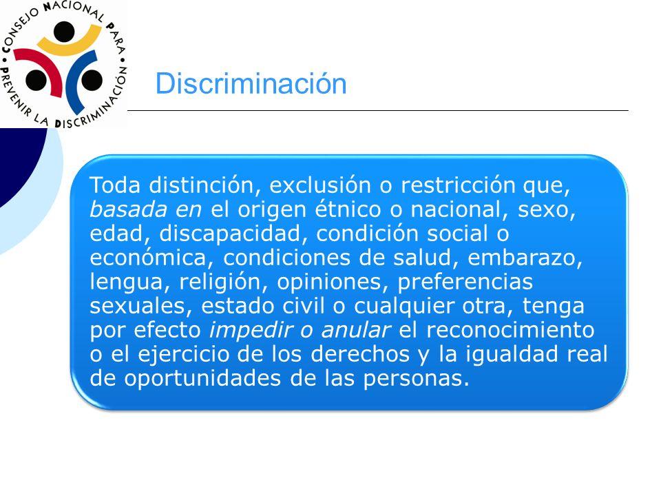 Elementos: DISCRIMINACIÓN Distinción Exclusión Restricción Basada en: -causas- Impedir o anular el reconocimiento o ejercicio de los derechos -efecto-