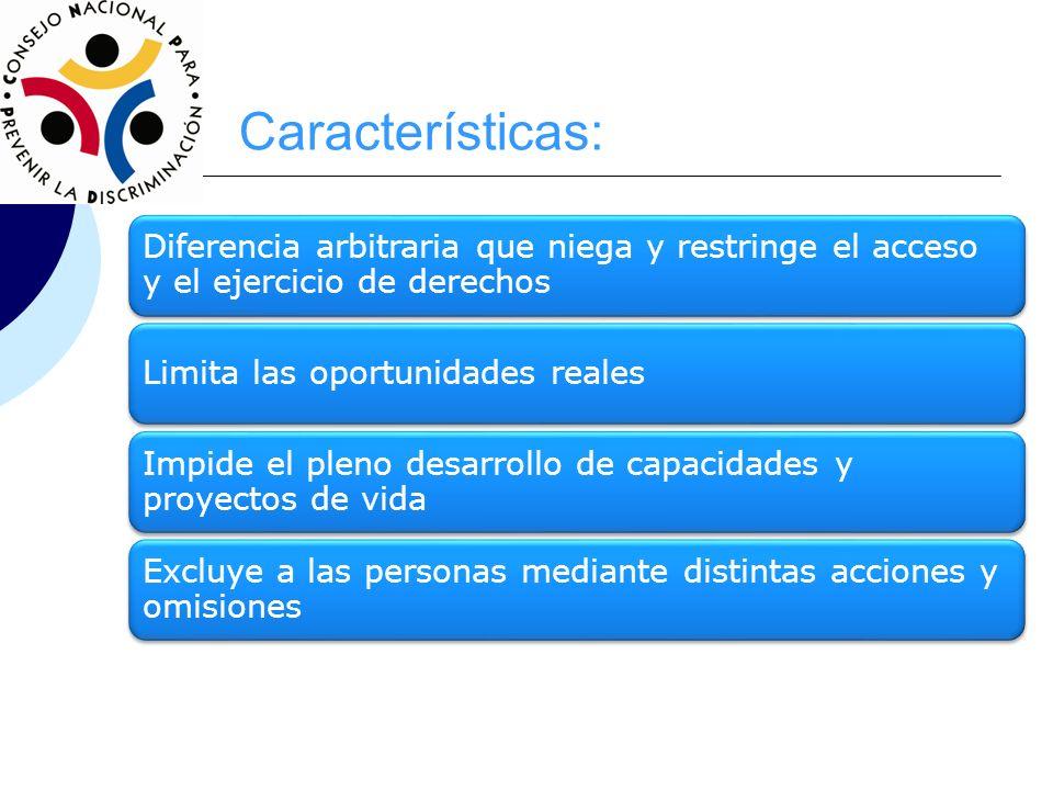 Fases procesales (Queja) Calificación: a.Un presunto acto de discriminación; b.