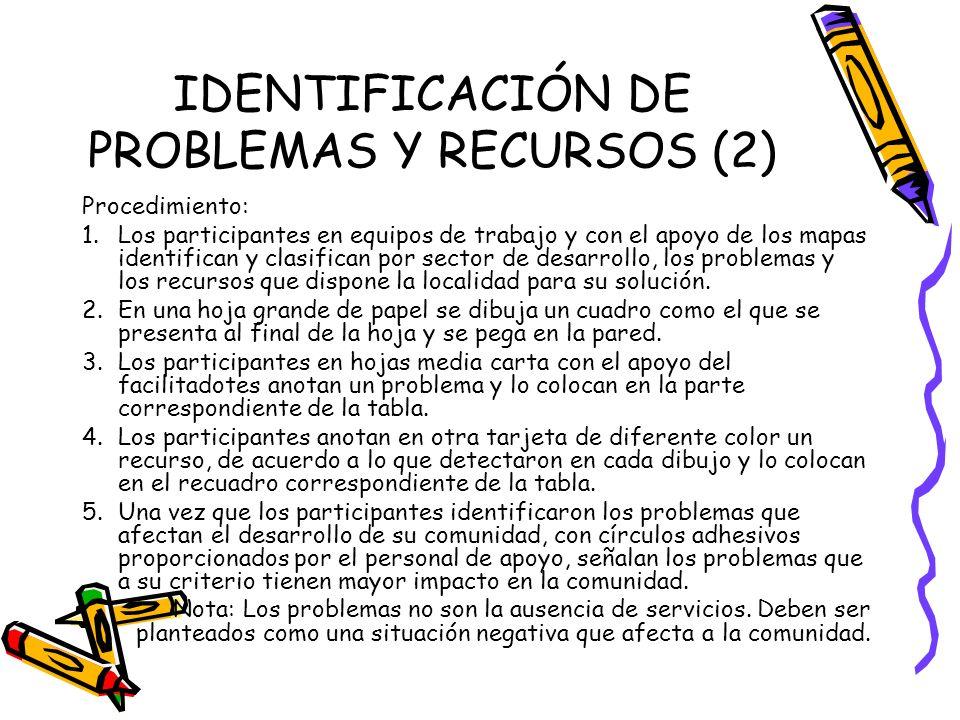 IDENTIFICACIÓN DE PROBLEMAS Y RECURSOS (2) Procedimiento: 1. Los participantes en equipos de trabajo y con el apoyo de los mapas identifican y clasifi