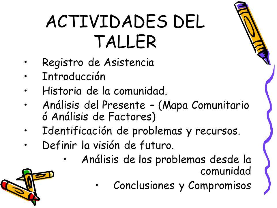 ACTIVIDADES DEL TALLER Registro de Asistencia Introducción Historia de la comunidad. Análisis del Presente – (Mapa Comunitario ó Análisis de Factores)