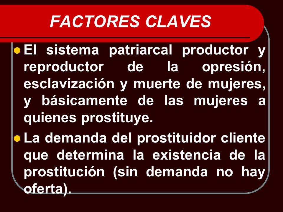 FACTORES CLAVES El sistema patriarcal productor y reproductor de la opresión, esclavización y muerte de mujeres, y básicamente de las mujeres a quiene