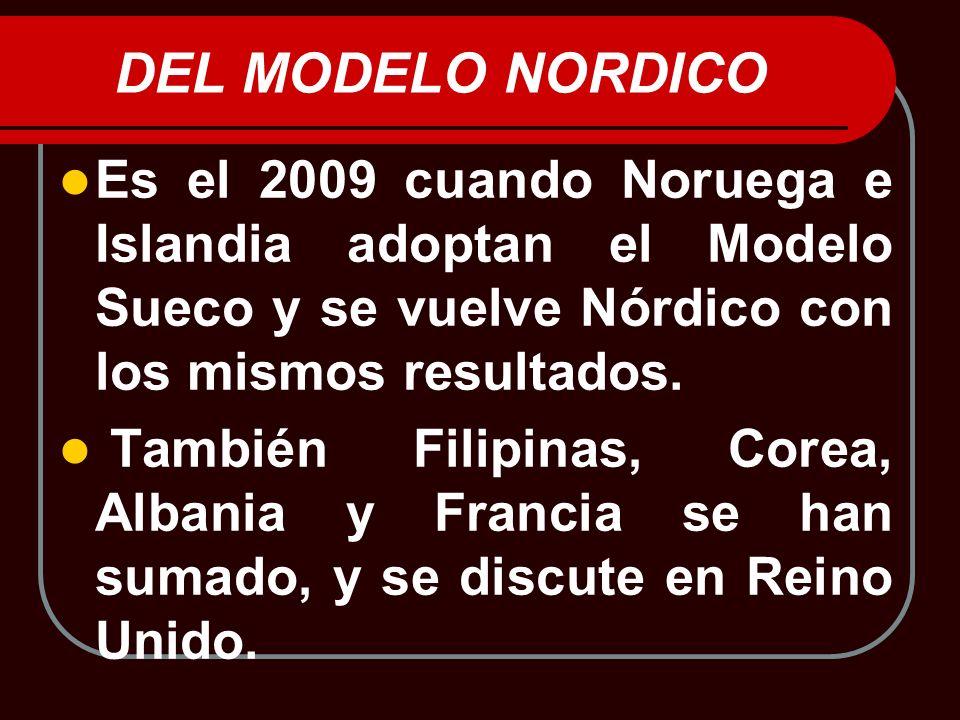 DEL MODELO NORDICO Es el 2009 cuando Noruega e Islandia adoptan el Modelo Sueco y se vuelve Nórdico con los mismos resultados. También Filipinas, Core
