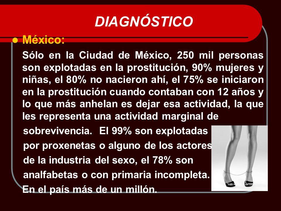 DIAGNÓSTICO México: Sólo en la Ciudad de México, 250 mil personas son explotadas en la prostitución, 90% mujeres y niñas, el 80% no nacieron ahí, el 7