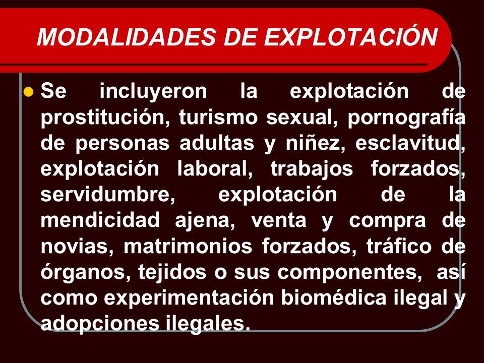 MODALIDADES DE EXPLOTACIÓN Se incluyeron la explotación de prostitución, turismo sexual, pornografía de personas adultas y niñez, esclavitud, explotac