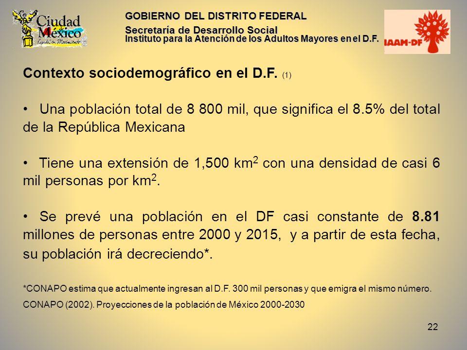22 GOBIERNO DEL DISTRITO FEDERAL Secretaría de Desarrollo Social Instituto para la Atención de los Adultos Mayores en el D.F. Contexto sociodemográfic