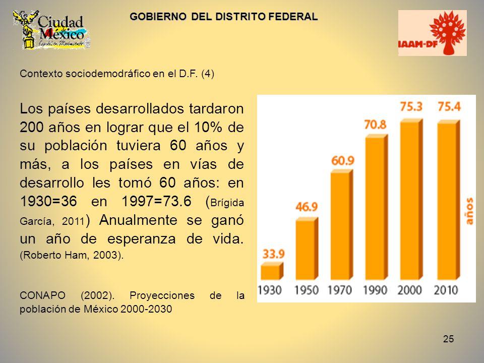 25 GOBIERNO DEL DISTRITO FEDERAL Contexto sociodemodráfico en el D.F. (4) Los países desarrollados tardaron 200 años en lograr que el 10% de su poblac