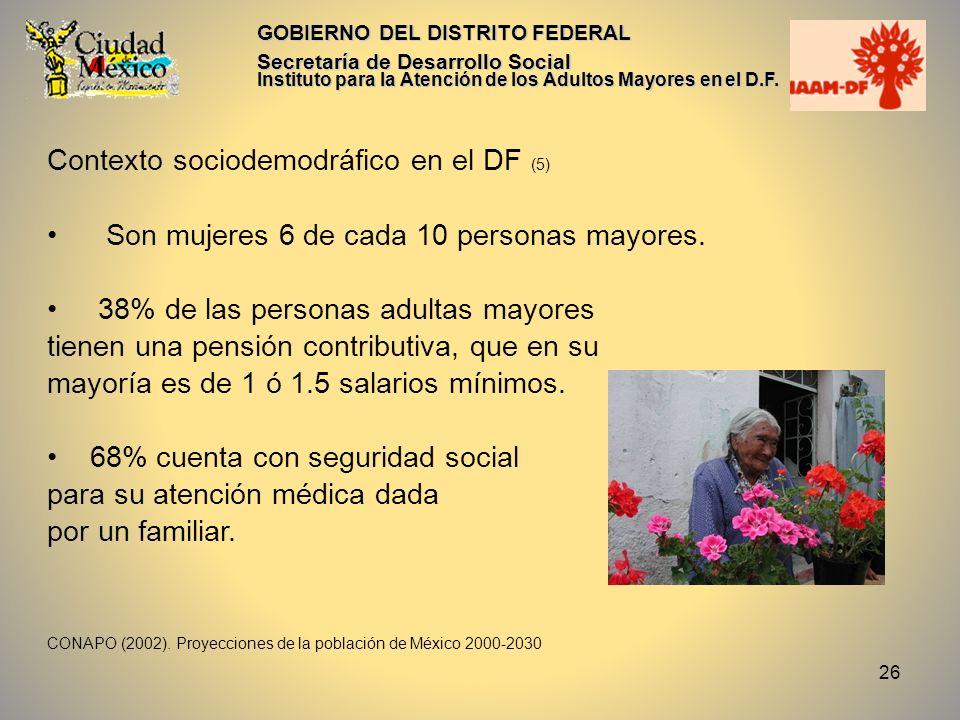 26 GOBIERNO DEL DISTRITO FEDERAL Secretaría de Desarrollo Social Instituto para la Atención de los Adultos Mayores en el D.F. Contexto sociodemodráfic