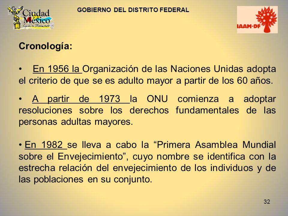 32 GOBIERNO DEL DISTRITO FEDERAL Cronología: En 1956 la Organización de las Naciones Unidas adopta el criterio de que se es adulto mayor a partir de l