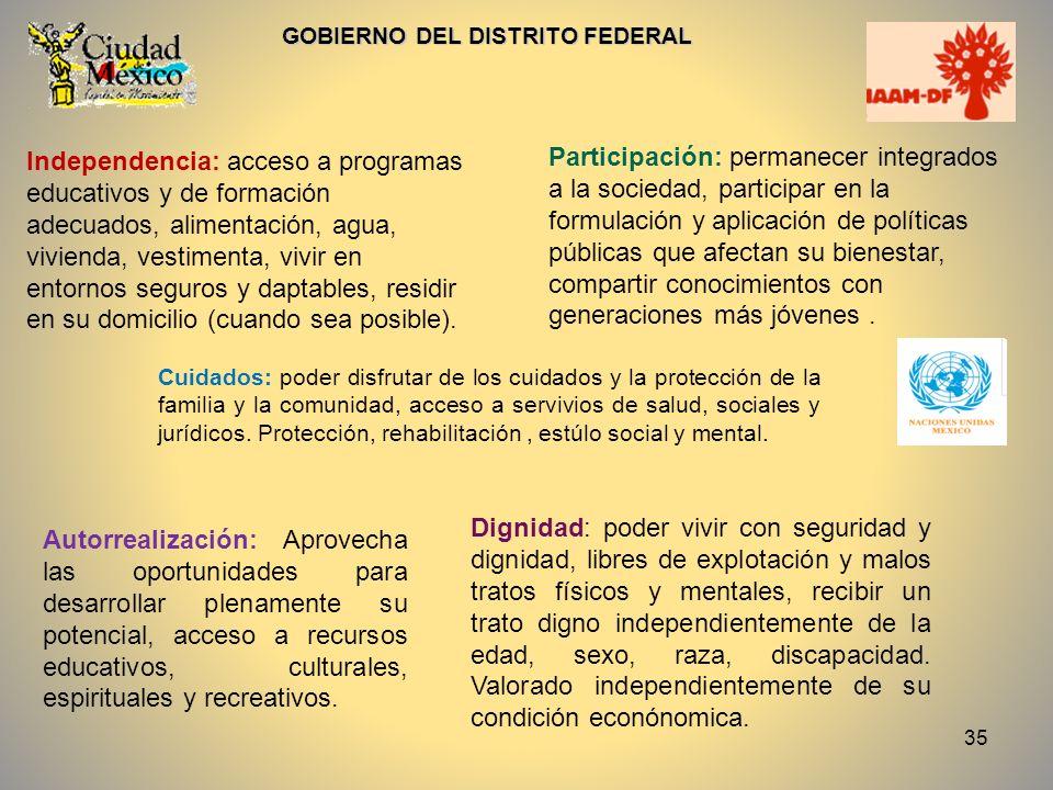 35 GOBIERNO DEL DISTRITO FEDERAL Independencia: acceso a programas educativos y de formación adecuados, alimentación, agua, vivienda, vestimenta, vivi