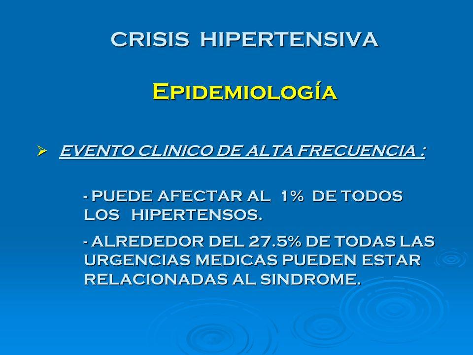 CRISIS HIPERTENSIVA Epidemiología EVENTO CLINICO DE ALTA FRECUENCIA : EVENTO CLINICO DE ALTA FRECUENCIA : - PUEDE AFECTAR AL 1% DE TODOS LOS HIPERTENS