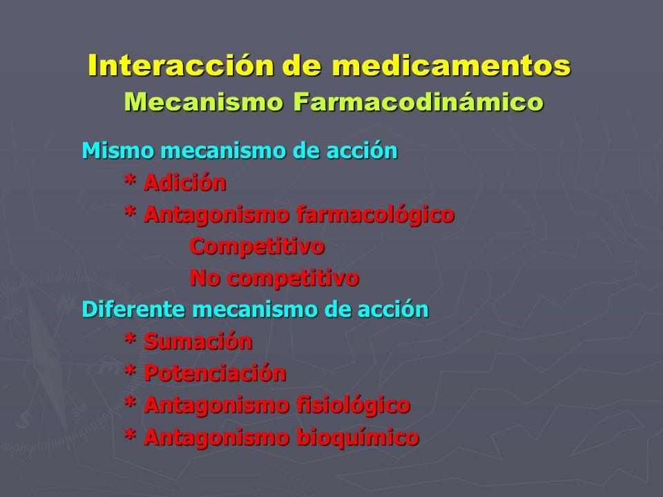Antagonismo Se presenta cuando la interacción de dos o más medicamentos produce una respuesta menor a la suma individual de los efectos farmacológicos