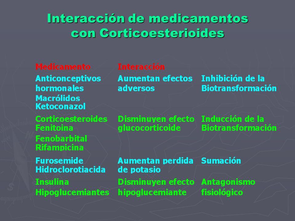 ANTIINFLAMATORIOS NO ESTEROIDEOS Interacciones Con otros AINES (aspirina, naproxen, indometacina, ibuprofen, diclofenaco) Con otros AINES (aspirina, n