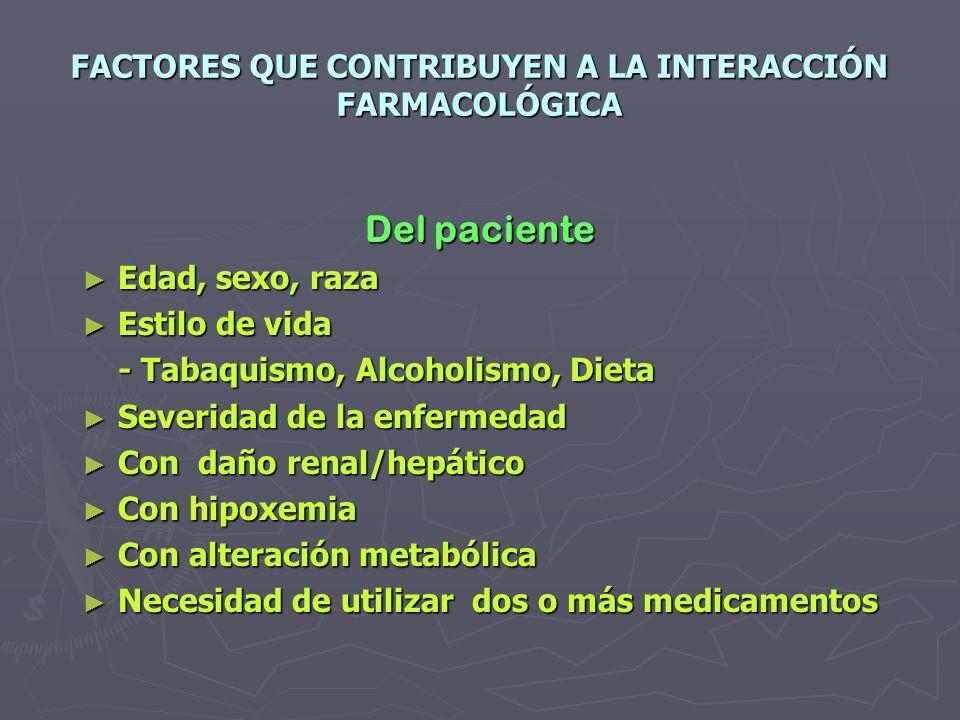 INTERACCIÓN FARMACOLÓGICA EN EL PROCESO DE BIOTRANSFORMACIÓN