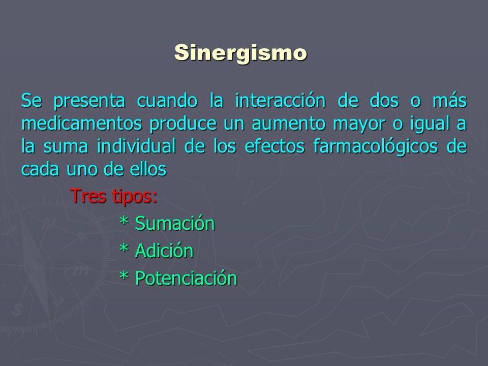 INTERACCIÓN FARMACODINÁMICA