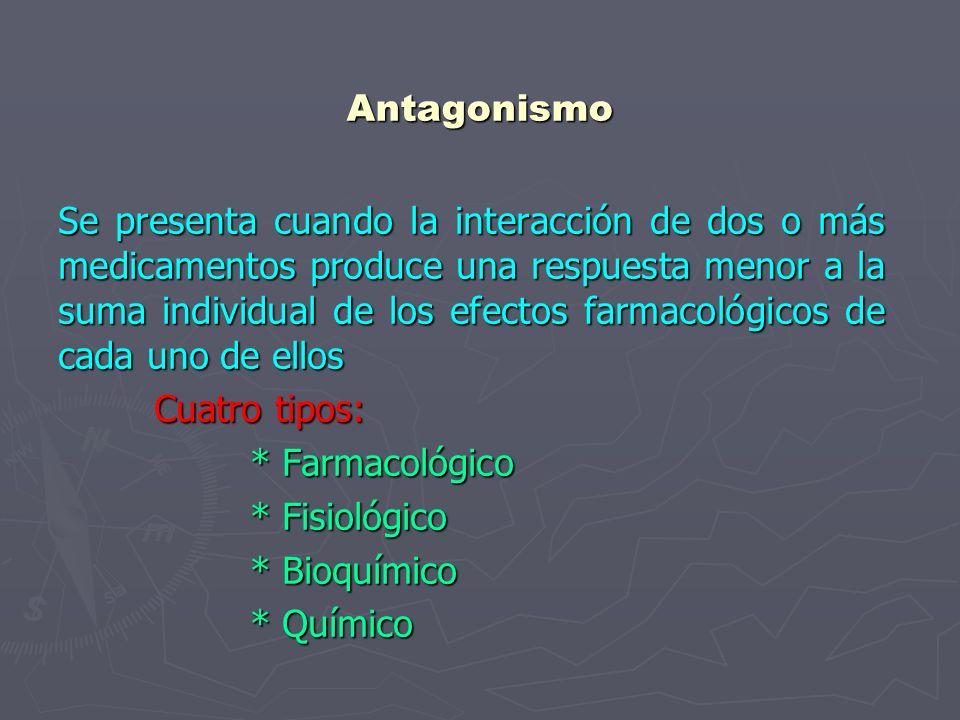 Antagonismo Se presenta cuando la interacción de dos o más medicamentos produce una respuesta menor a la suma individual de los efectos farmacológicos de cada uno de ellos Cuatro tipos: * Farmacológico * Fisiológico * Bioquímico * Químico