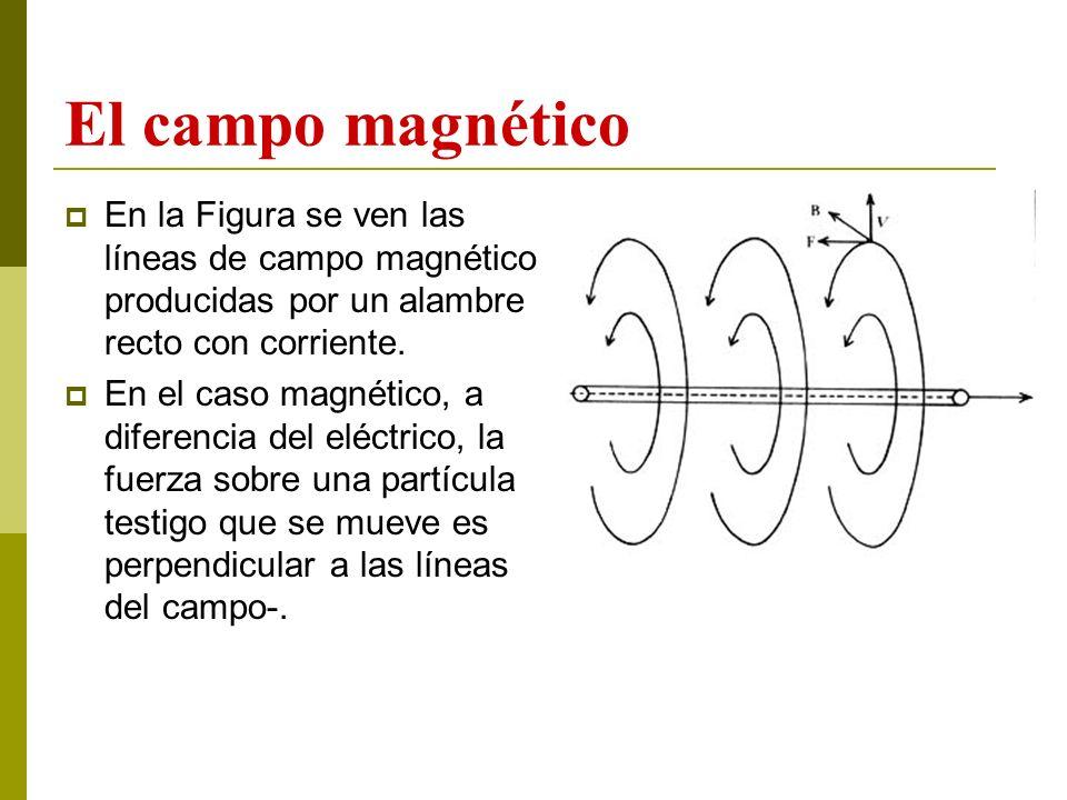 El campo magnético En la Figura se ven las líneas de campo magnético producidas por un alambre recto con corriente. En el caso magnético, a diferencia