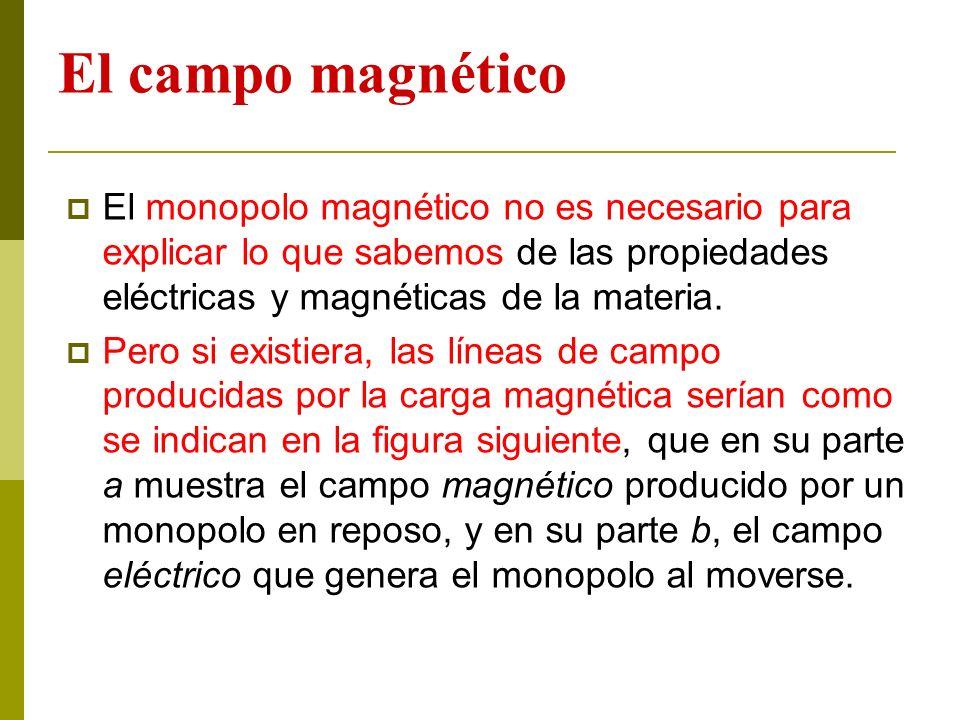El campo magnético El monopolo magnético no es necesario para explicar lo que sabemos de las propiedades eléctricas y magnéticas de la materia. Pero s