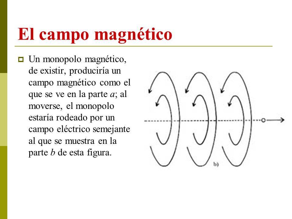El campo magnético Un monopolo magnético, de existir, produciría un campo magnético como el que se ve en la parte a; al moverse, el monopolo estaría r