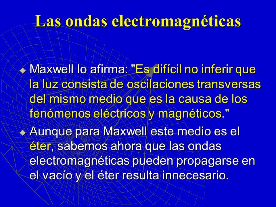 Las ondas electromagnéticas Maxwell lo afirma: