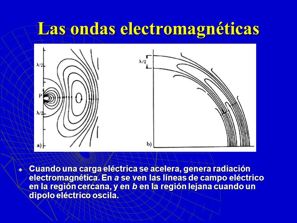 Las ondas electromagnéticas Cuando una carga eléctrica se acelera, genera radiación electromagnética. En a se ven las líneas de campo eléctrico en la