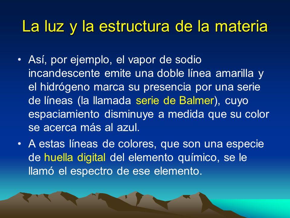 La luz y la estructura de la materia Así, por ejemplo, el vapor de sodio incandescente emite una doble línea amarilla y el hidrógeno marca su presenci