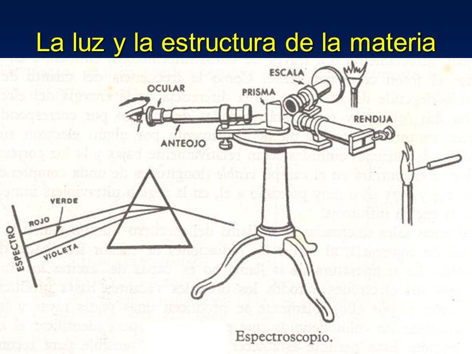 La luz y la estructura de la materia