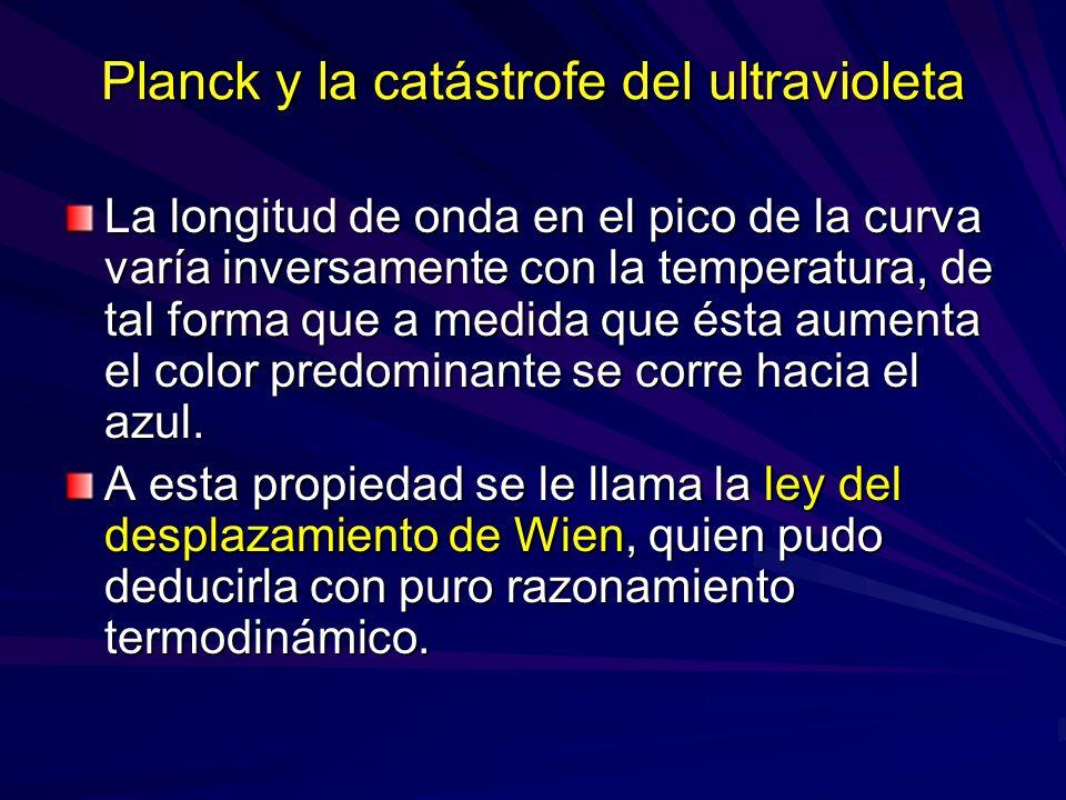 Planck y la catástrofe del ultravioleta La longitud de onda en el pico de la curva varía inversamente con la temperatura, de tal forma que a medida qu