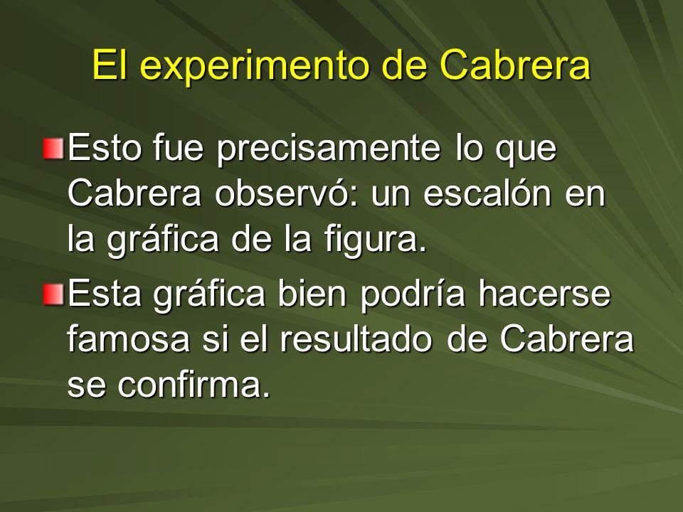 El experimento de Cabrera Esto fue precisamente lo que Cabrera observó: un escalón en la gráfica de la figura. Esta gráfica bien podría hacerse famosa