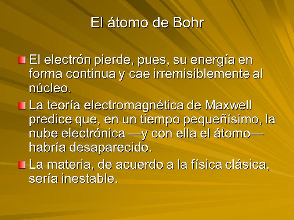 El átomo de Bohr El electrón pierde, pues, su energía en forma continua y cae irremisiblemente al núcleo. La teoría electromagnética de Maxwell predic