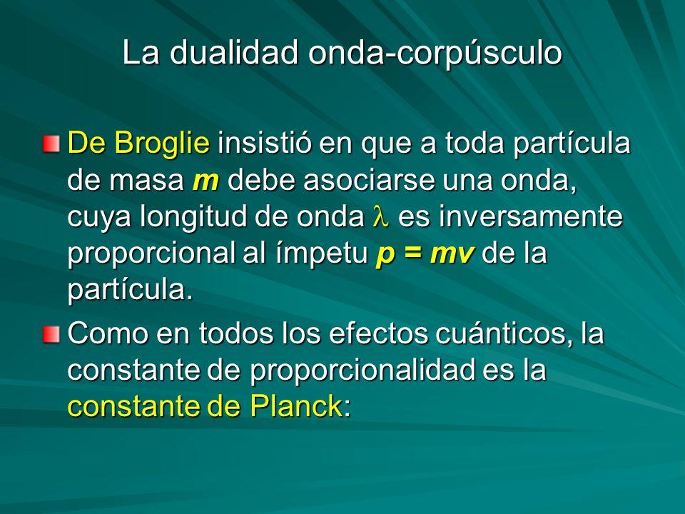 La dualidad onda-corpúsculo De Broglie insistió en que a toda partícula de masa m debe asociarse una onda, cuya longitud de onda es inversamente propo