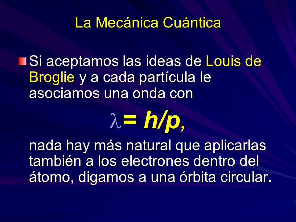 La Mecánica Cuántica Si aceptamos las ideas de Louis de Broglie y a cada partícula le asociamos una onda con = h/p, = h/p, nada hay más natural que ap