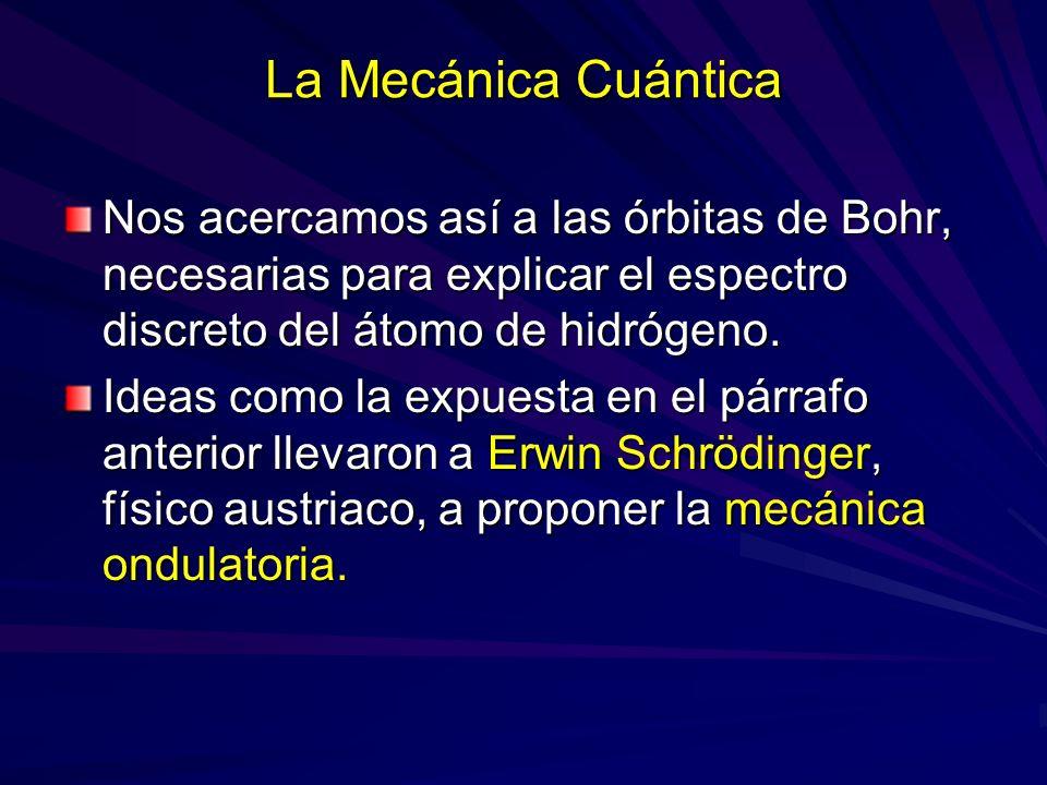 La Mecánica Cuántica Nos acercamos así a las órbitas de Bohr, necesarias para explicar el espectro discreto del átomo de hidrógeno. Ideas como la expu