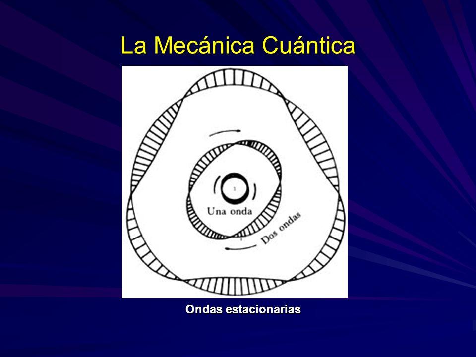 La Mecánica Cuántica Ondas estacionarias