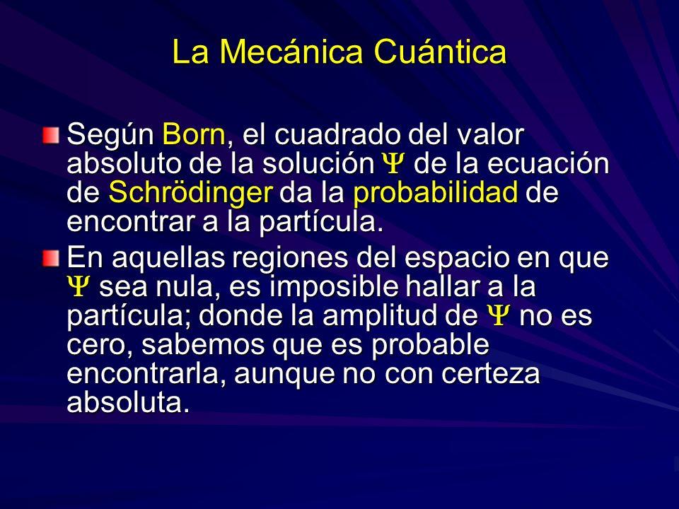 La Mecánica Cuántica Según Born, el cuadrado del valor absoluto de la solución de la ecuación de Schrödinger da la probabilidad de encontrar a la part