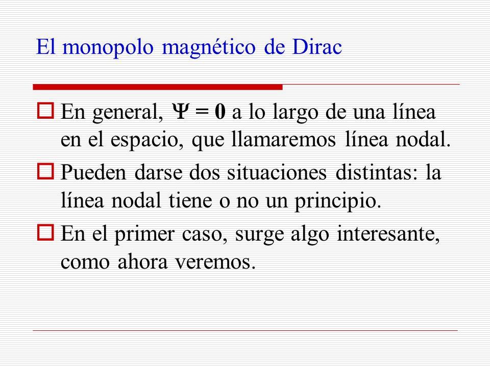 El monopolo magnético de Dirac En general, = 0 a lo largo de una línea en el espacio, que llamaremos línea nodal. Pueden darse dos situaciones distint