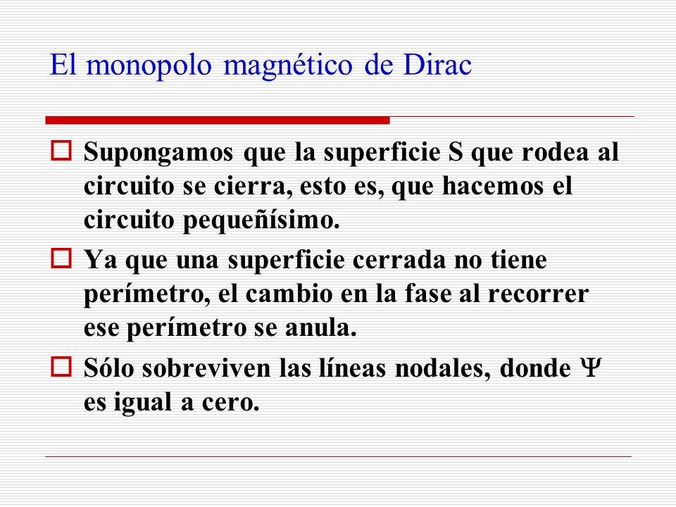 El monopolo magnético de Dirac Supongamos que la superficie S que rodea al circuito se cierra, esto es, que hacemos el circuito pequeñísimo. Ya que un