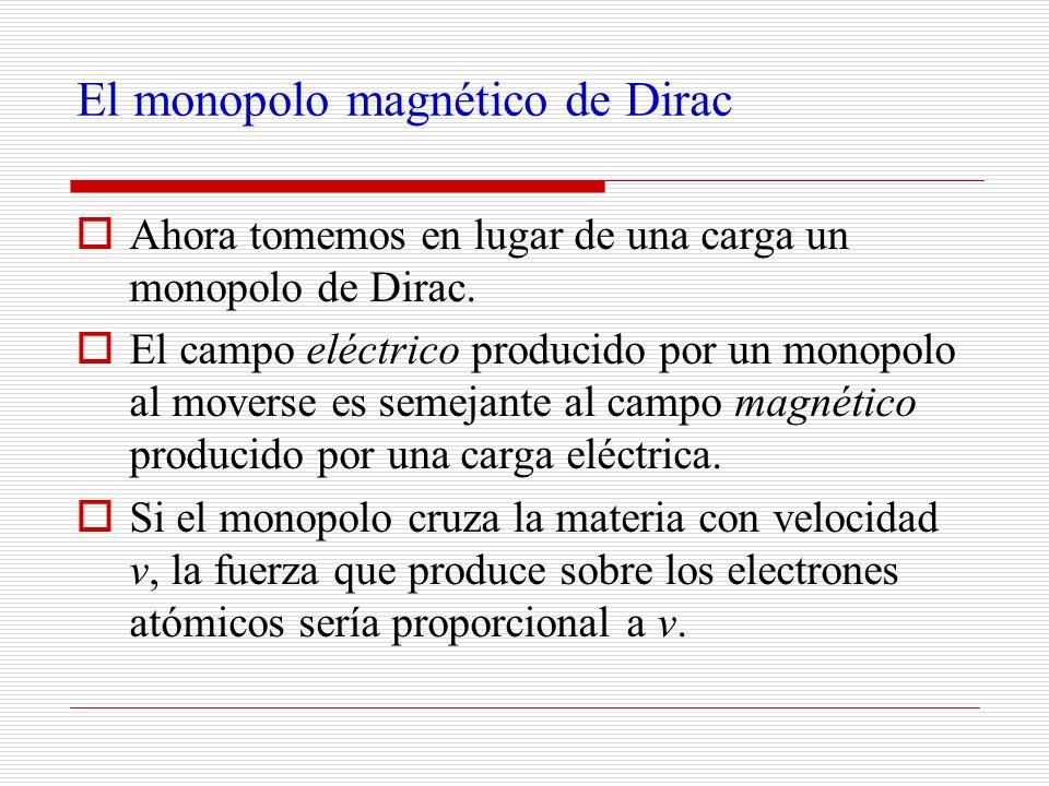 El monopolo magnético de Dirac Ahora tomemos en lugar de una carga un monopolo de Dirac. El campo eléctrico producido por un monopolo al moverse es se