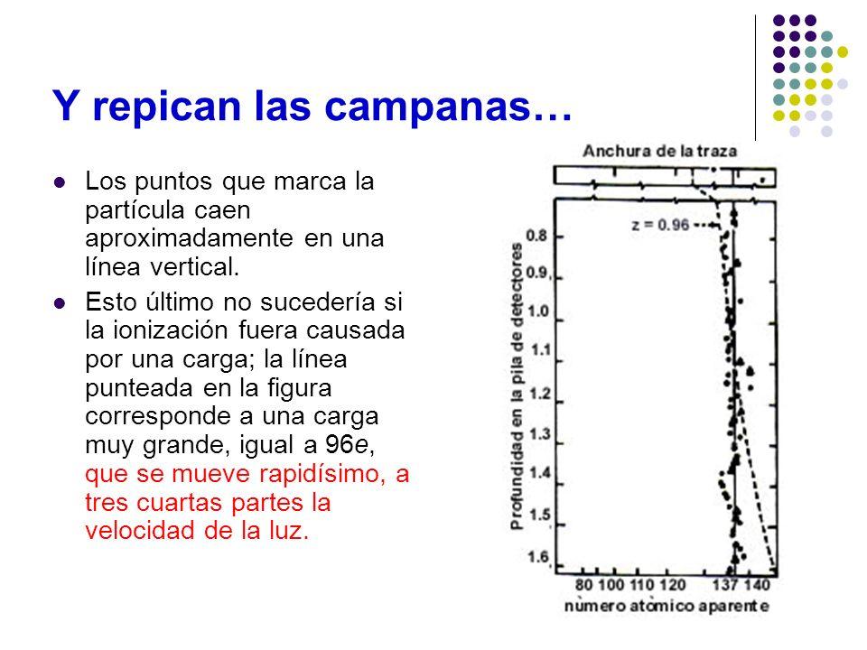 Y repican las campanas… Los puntos que marca la partícula caen aproximadamente en una línea vertical. Esto último no sucedería si la ionización fuera