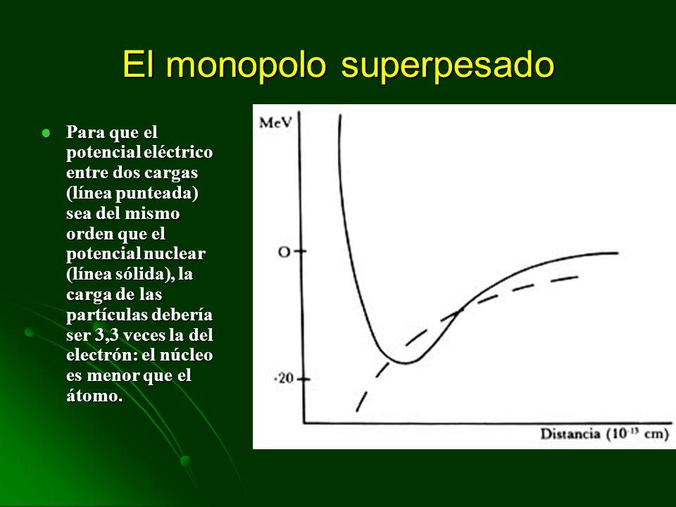 El monopolo superpesado Para que el potencial eléctrico entre dos cargas (línea punteada) sea del mismo orden que el potencial nuclear (línea sólida),