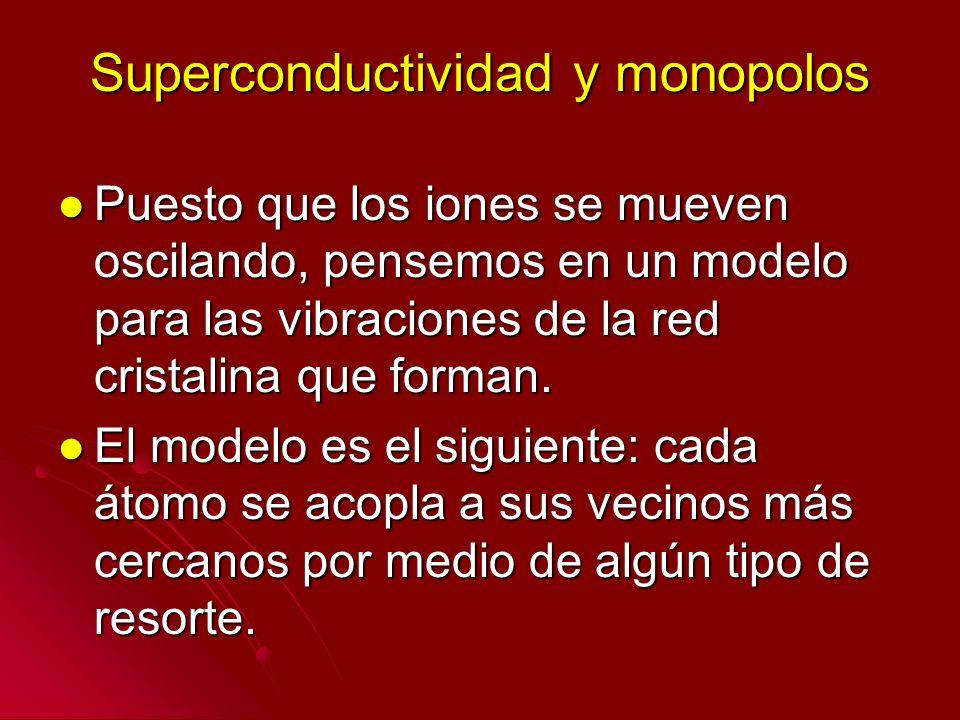 Superconductividad y monopolos Puesto que los iones se mueven oscilando, pensemos en un modelo para las vibraciones de la red cristalina que forman. P