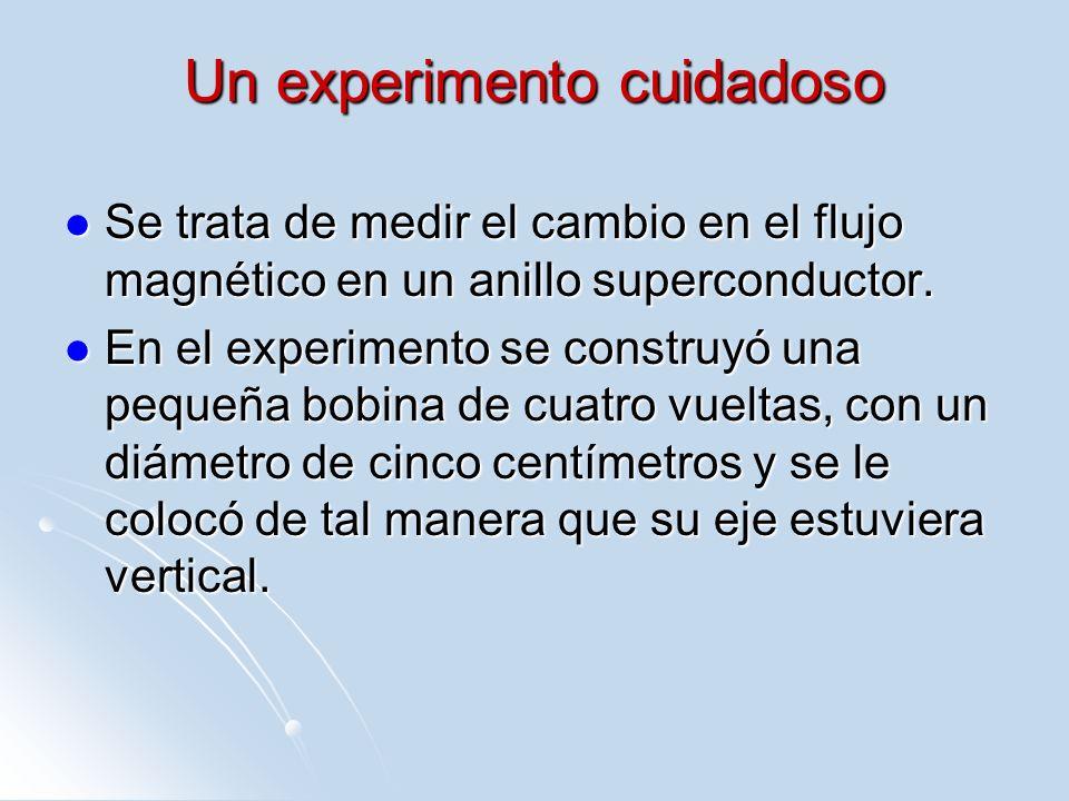Un experimento cuidadoso Se trata de medir el cambio en el flujo magnético en un anillo superconductor. Se trata de medir el cambio en el flujo magnét