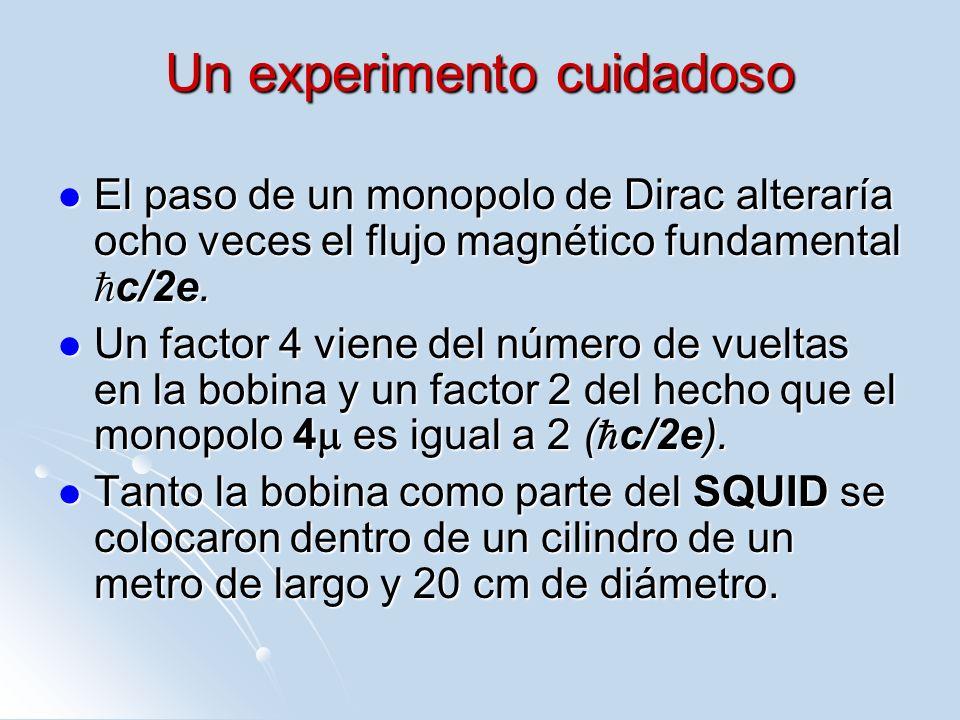 Un experimento cuidadoso El paso de un monopolo de Dirac alteraría ocho veces el flujo magnético fundamental c/2e. El paso de un monopolo de Dirac alt