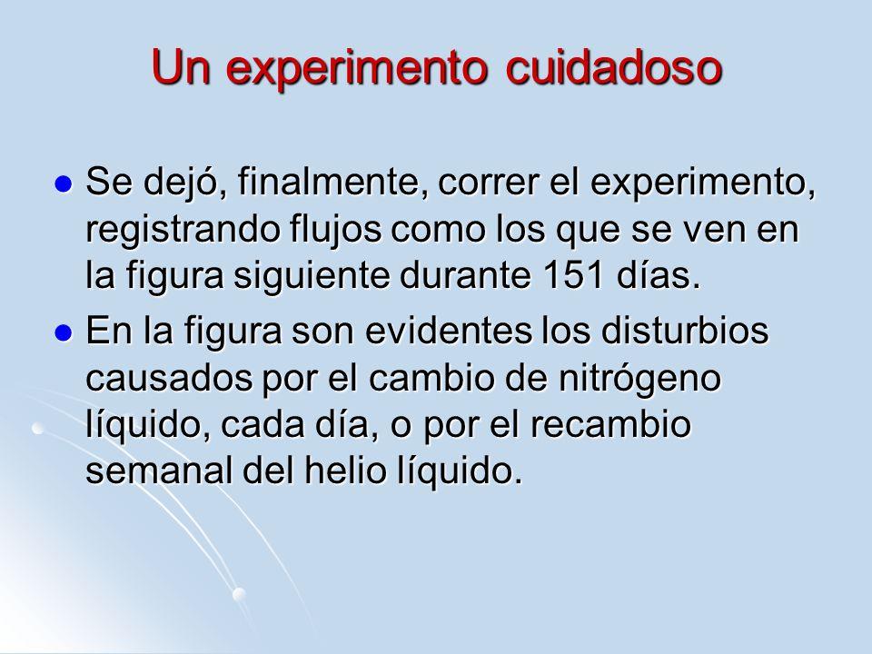 Un experimento cuidadoso Se dejó, finalmente, correr el experimento, registrando flujos como los que se ven en la figura siguiente durante 151 días. S