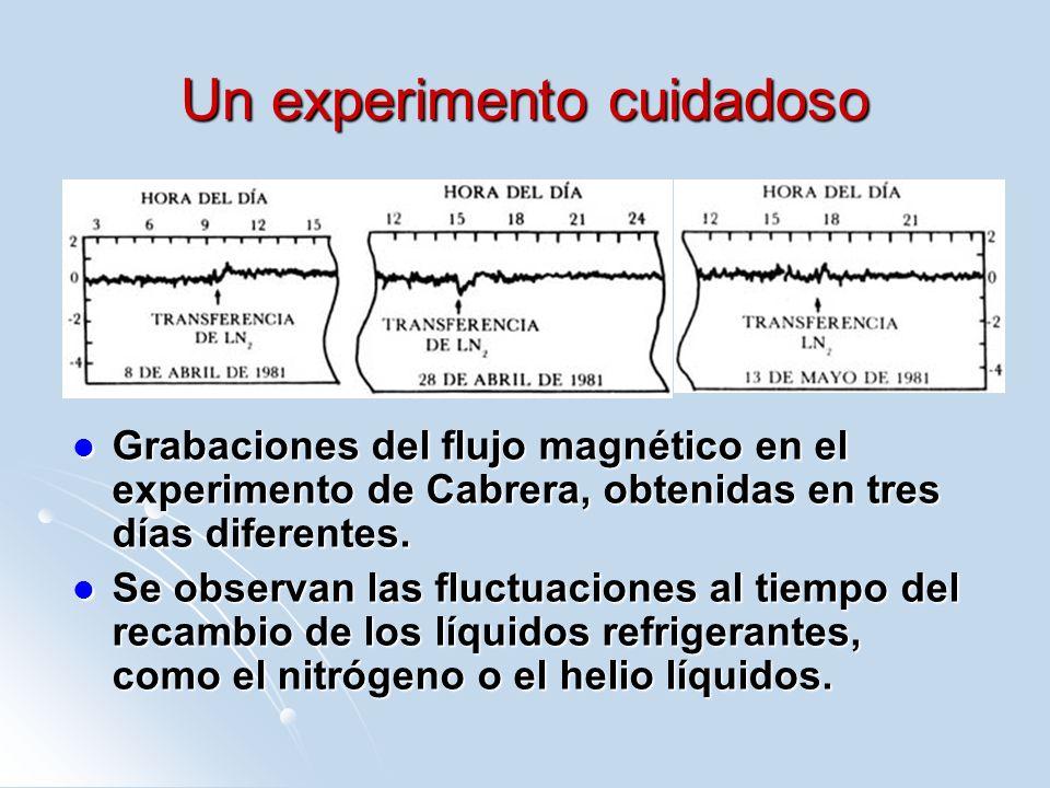 Un experimento cuidadoso Grabaciones del flujo magnético en el experimento de Cabrera, obtenidas en tres días diferentes. Grabaciones del flujo magnét