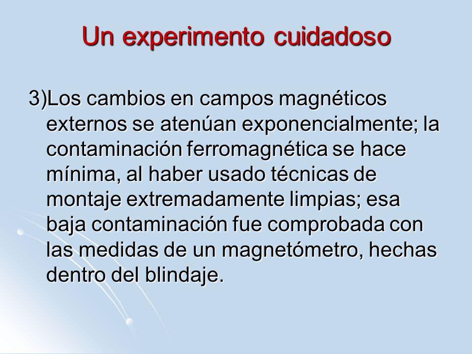 Un experimento cuidadoso 3)Los cambios en campos magnéticos externos se atenúan exponencialmente; la contaminación ferromagnética se hace mínima, al h