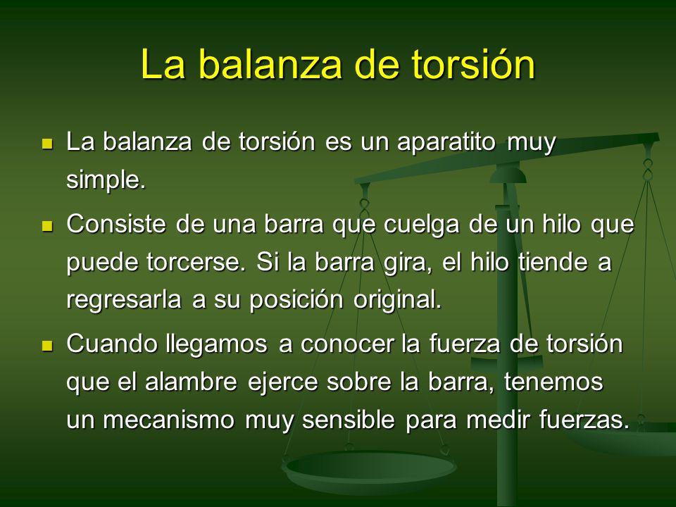 La balanza de torsión La balanza de torsión es un aparatito muy simple. La balanza de torsión es un aparatito muy simple. Consiste de una barra que cu